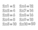 Dibuix de La taula de Multiplicar del 2 per pintar